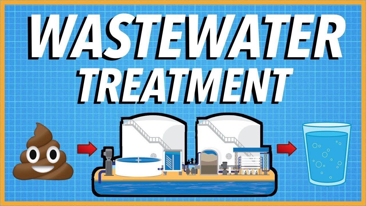 Water Treatment Plants  Water Filters Solutions